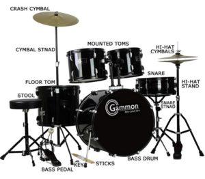 Gammon Percussion